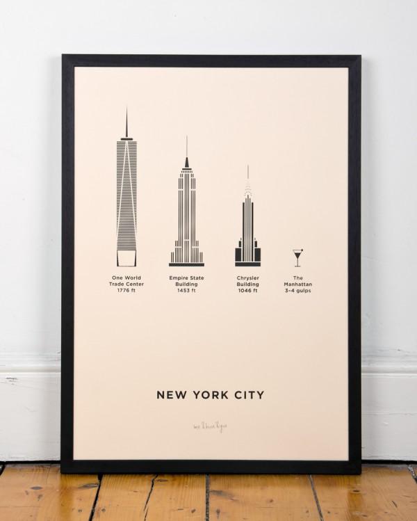 mehimyou-03-new-york-city-everythingwithatwist