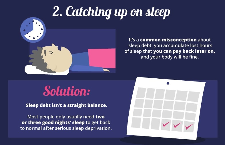 sleep mistakes everythingwithatwist