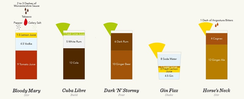 cocktail recipes everythingwithatwist