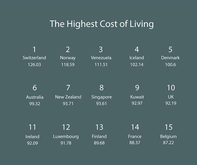 cost-of-living-everythingwithatwist-08