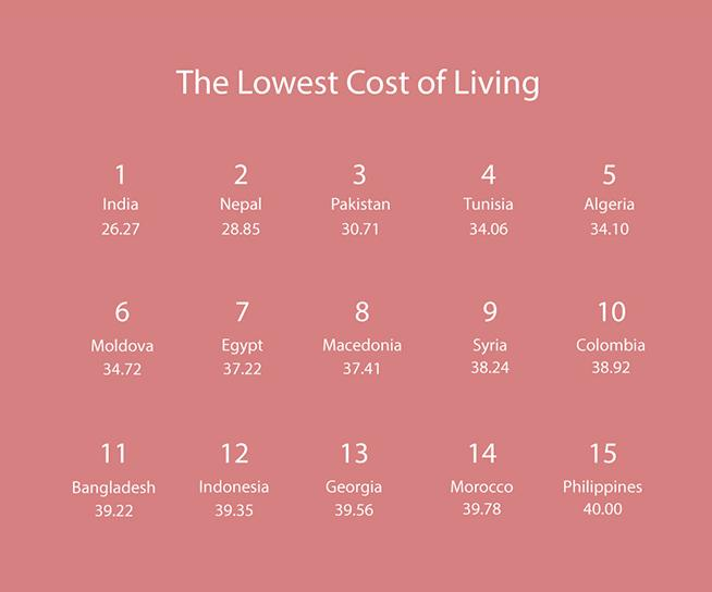 cost-of-living-everythingwithatwist-09