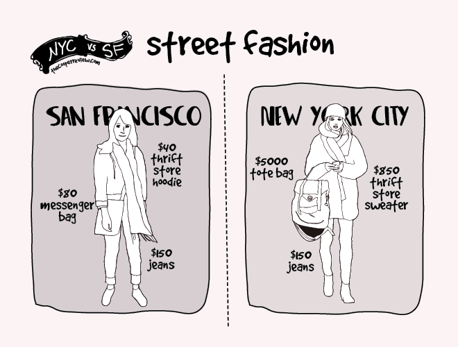new york vs. san francisco everythingwithatwist