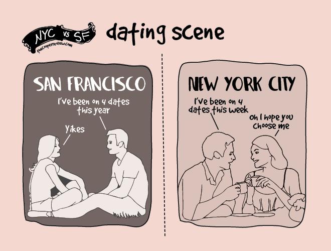 new-york-san-francisco-everythingwithatwist-13