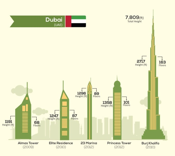 tallest buildings-everythingwithatwist-02