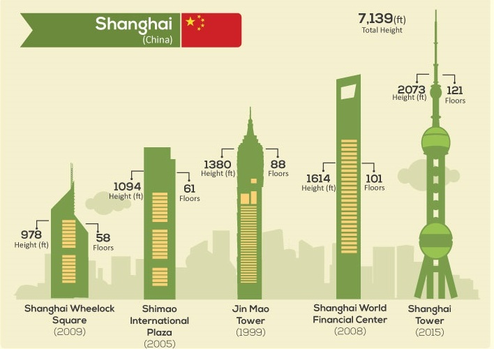 tallest buildings-everythingwithatwist-03
