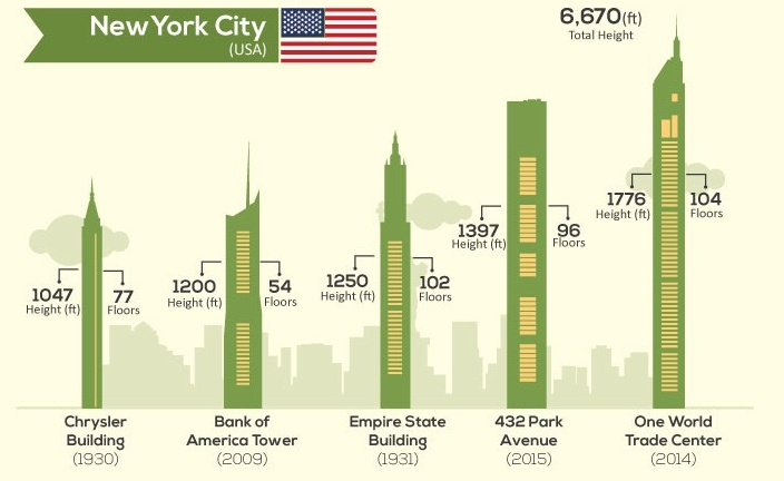 tallest buildings-everythingwithatwist-04