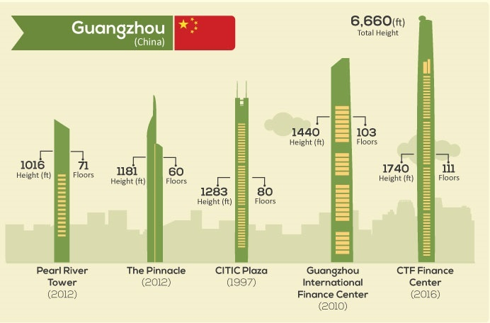 tallest buildings-everythingwithatwist-05