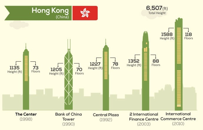 tallest buildings-everythingwithatwist-06
