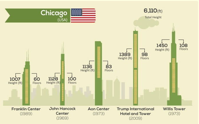 tallest buildings-everythingwithatwist-07
