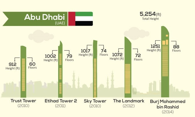 tallest buildings-everythingwithatwist-08