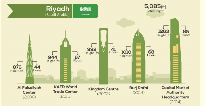 tallest buildings-everythingwithatwist-09