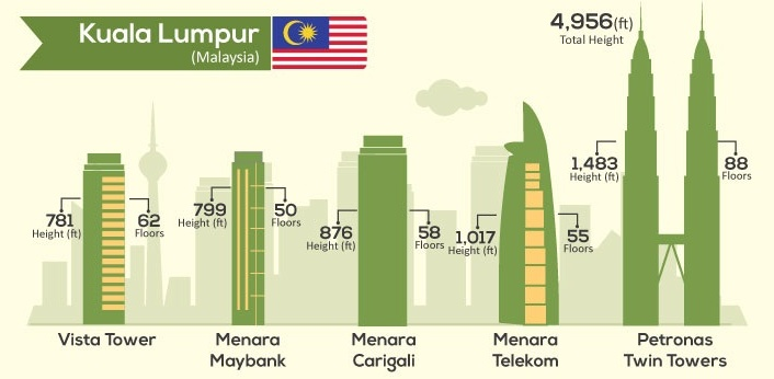 tallest buildings-everythingwithatwist-10