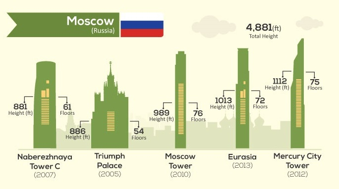 tallest buildings-everythingwithatwist-11