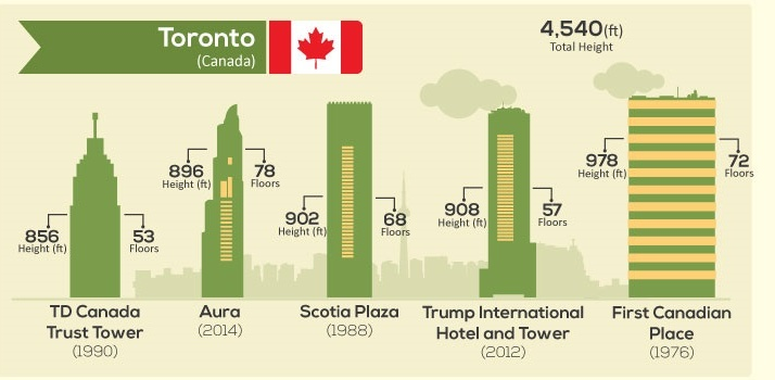 tallest buildings-everythingwithatwist-12