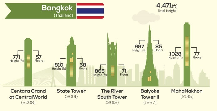tallest buildings-everythingwithatwist-13