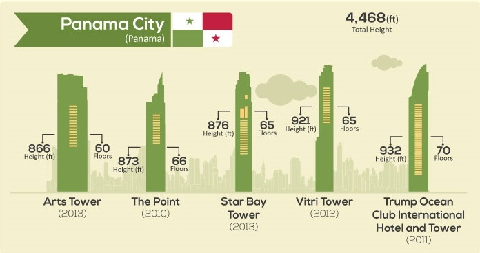 tallest buildings-everythingwithatwist-14