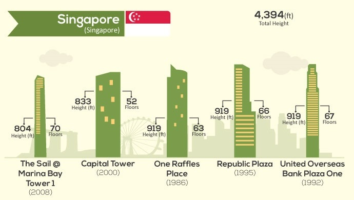 tallest buildings-everythingwithatwist-15