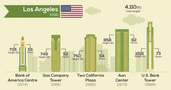 tallest buildings-everythingwithatwist-18