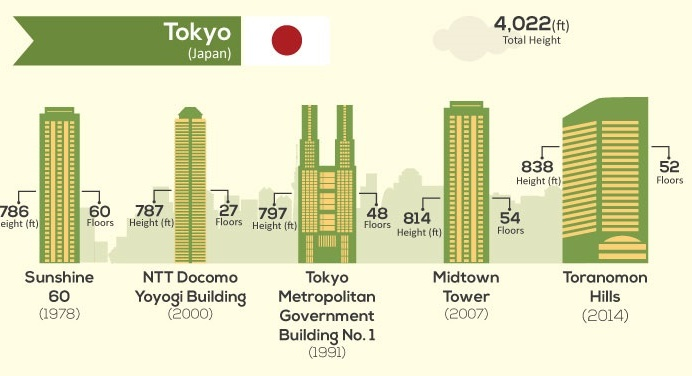 tallest buildings-everythingwithatwist-19
