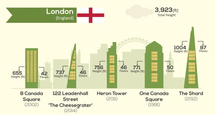 tallest buildings-everythingwithatwist-21