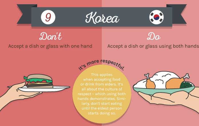 food-customs-world-everythingwithatwist-09